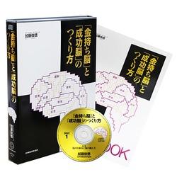 「金持ち脳」と「成功脳」のつくり方CD版・ダウンロード版
