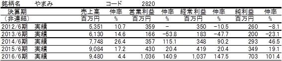 fukayomi45no1.jpg