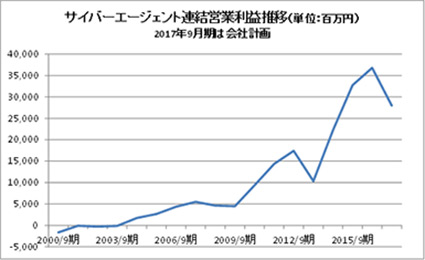 fukayomi47no1.jpg