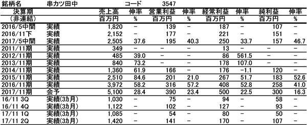fukayomi50no1.jpg