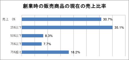 keizoku2013102.jpg