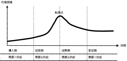 keizoku21no4.jpg