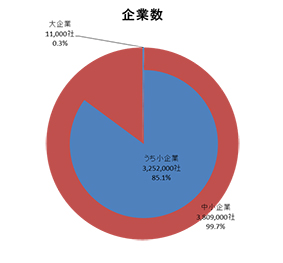 keizoku35no1.jpg