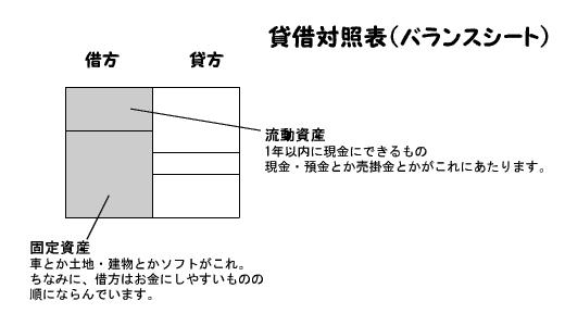 第96話 中小企業の粉飾決算(2) | 社長の経営セミナー・本・講演CD&DVD ...