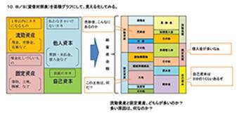 井上和弘・古山喜章「社長の経営財務」DVD