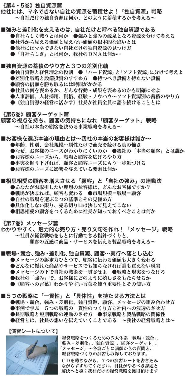 佐藤義典の「経営戦略虎の巻」CD